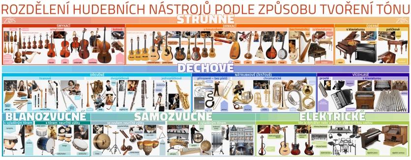 Hudební nástroje  800 x300 18.11